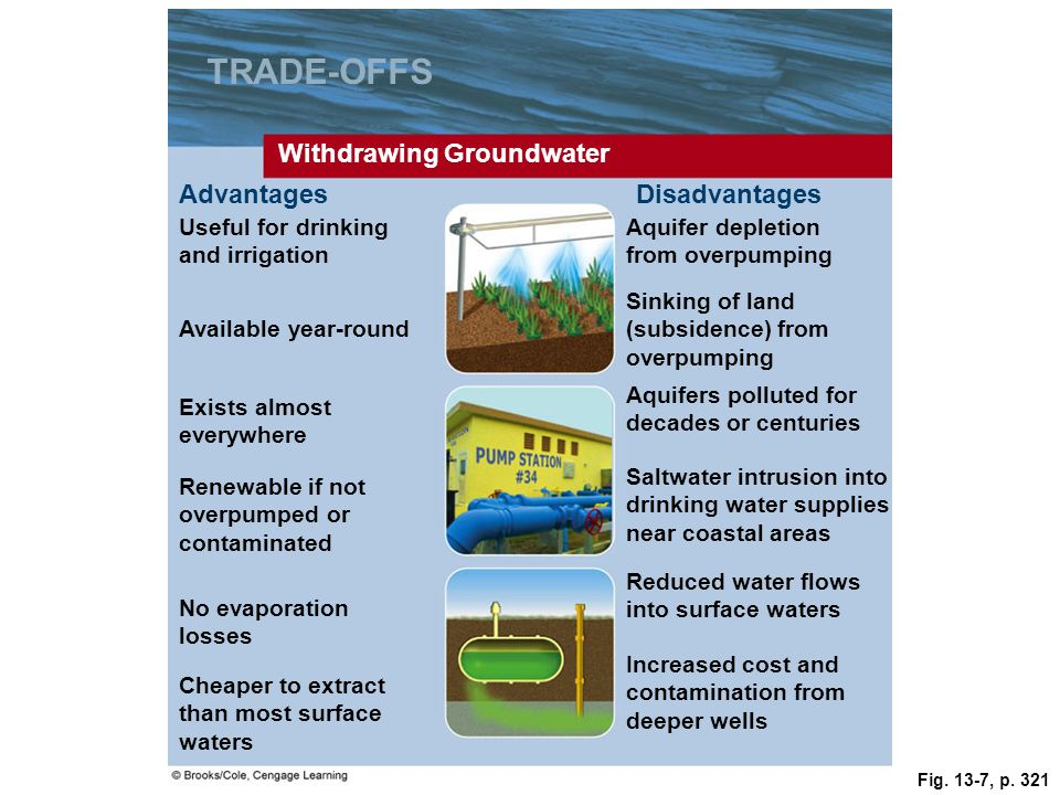 TRADE-OFFS Withdrawing Groundwater Advantages Disadvantages