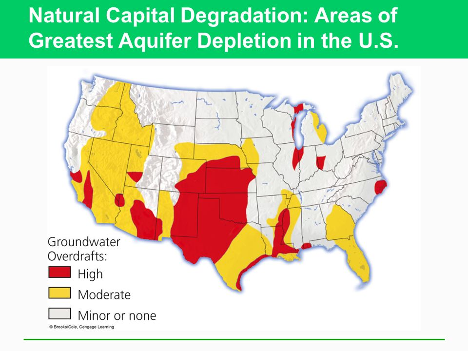 Natural Capital Degradation: Areas of Greatest Aquifer Depletion in the U.S.