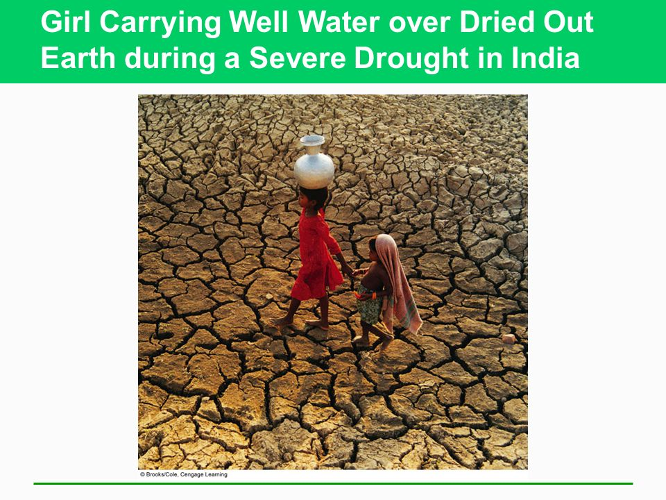 Girl Carrying Well Water over Dried Out Earth during a Severe Drought in India