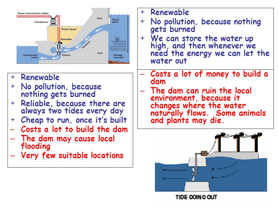 Renewable No pollution, because nothing gets burned. We can store the water up high, and then whenever we need the energy we can let the water out.