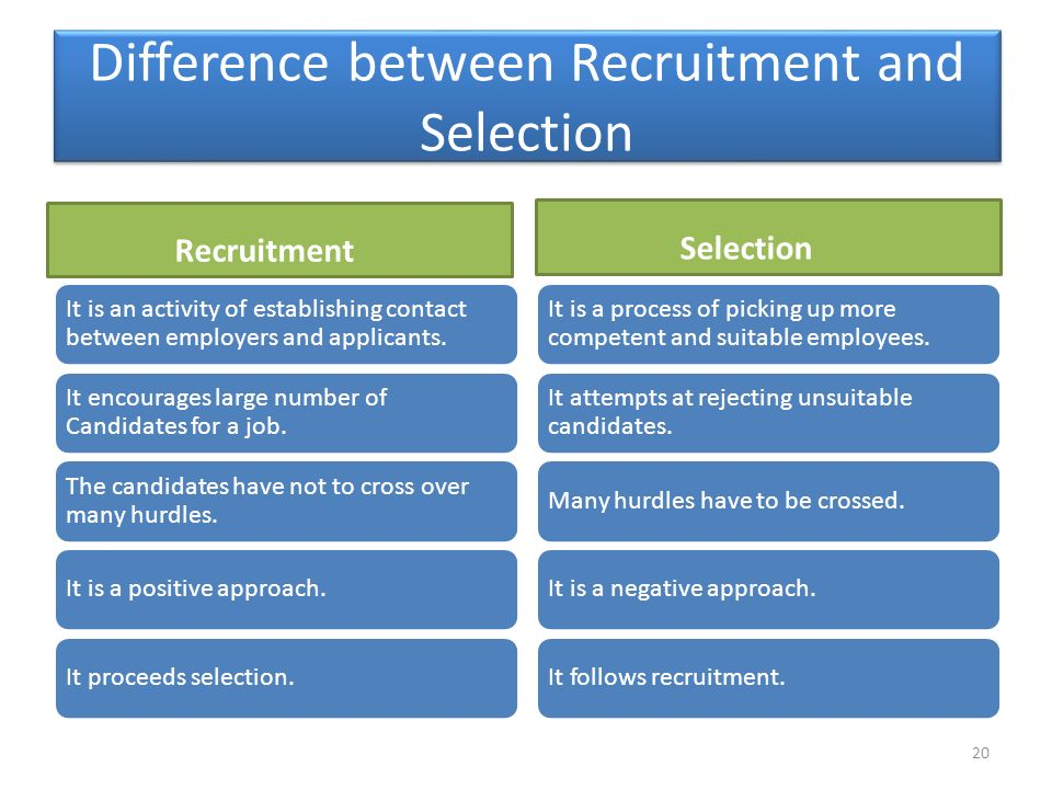 recruitment and selection Two important functions of a human resources department are recruitment and selection though linked together in what is generally called the employment discipline of.
