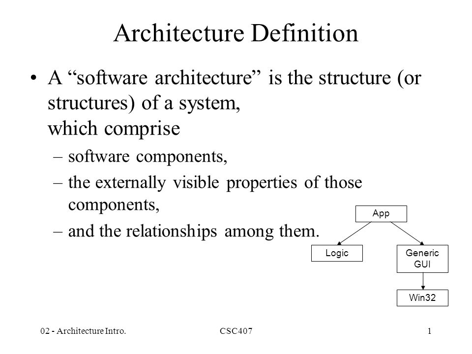 Architecture definition ppt download for Architecture definition