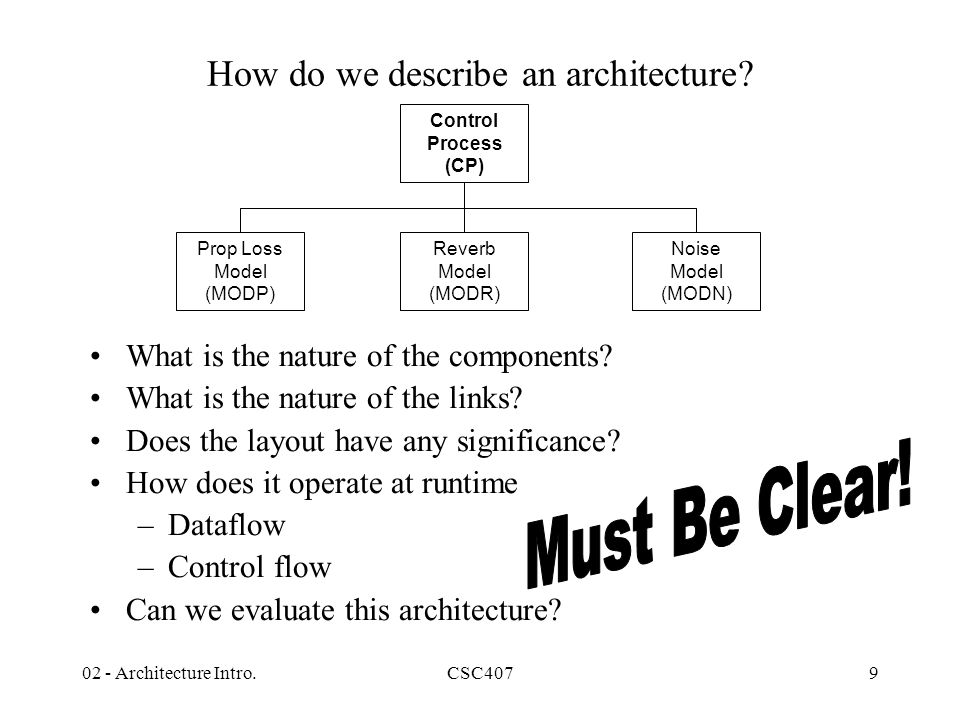 describe the application architecture and process Introduction what is a tier what is the difference between n tier and 3 tier what the 3 tier architecture is not what parts of an application can be split into layers.