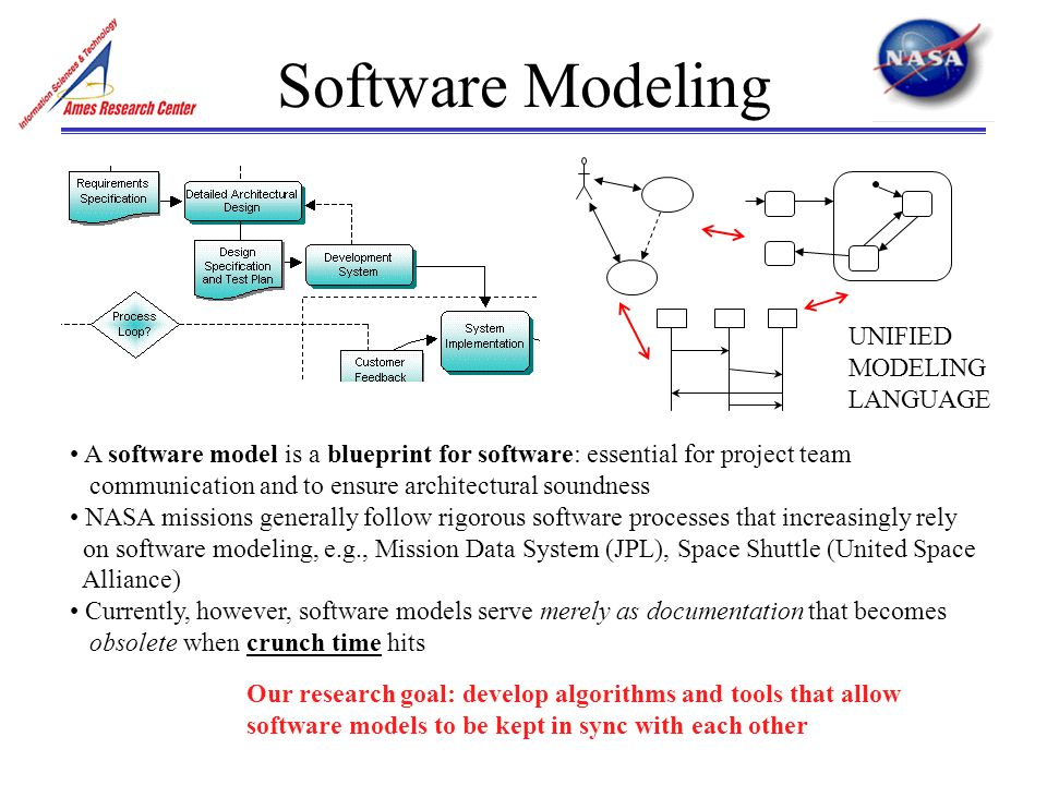 Transitioning from software requirements models to design models 2 software modeling unified modeling language malvernweather Images