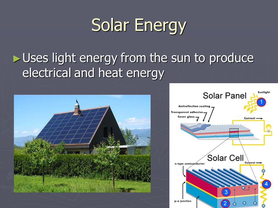 Solar Energy Uses light energy from the sun to produce electrical and heat energy