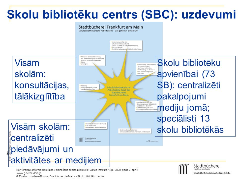 Skolu bibliotēku centrs (SBC): uzdevumi