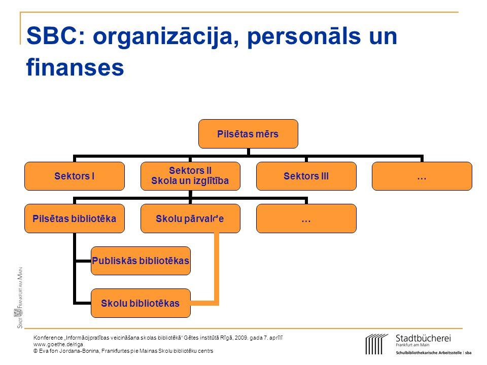 SBC: organizācija, personāls un finanses