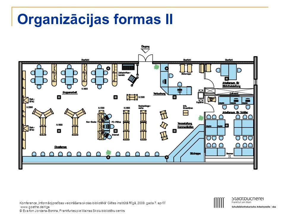 Organizācijas formas II