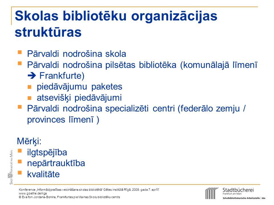 Skolas bibliotēku organizācijas struktūras