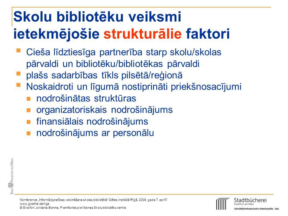 Skolu bibliotēku veiksmi ietekmējošie strukturālie faktori