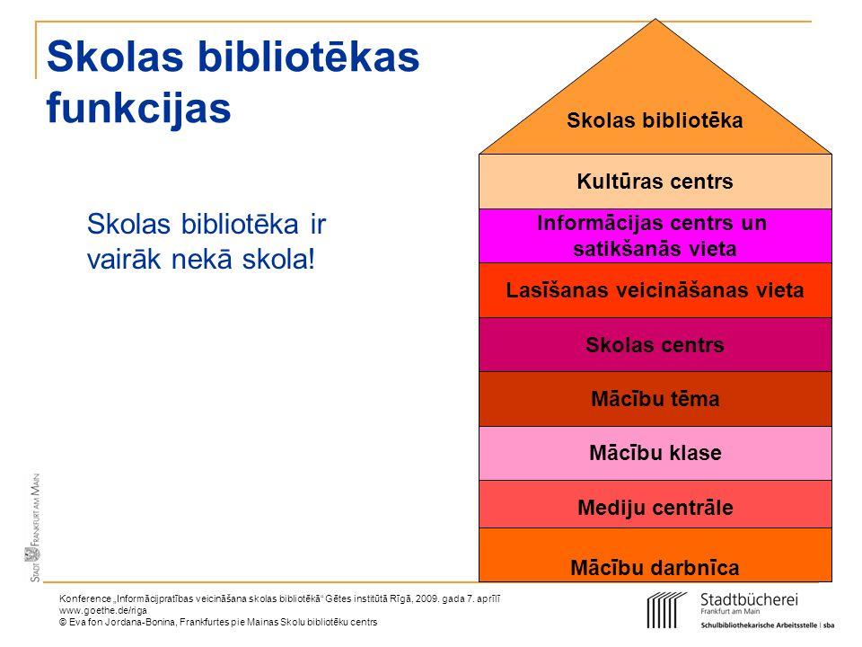 Skolas bibliotēkas funkcijas