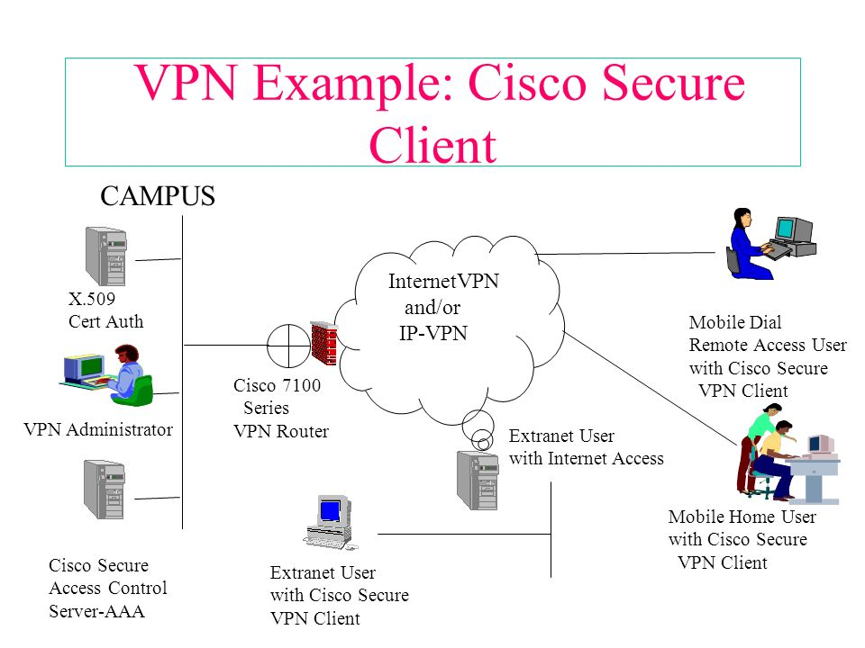 VPN+Example%3A+Cisco+Secure+Client campus cert wiring diagrams wiring diagrams on painless wiring 10110 jee diagram
