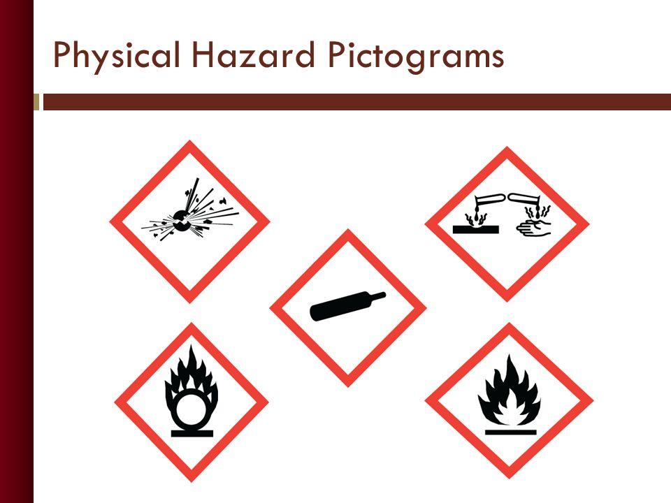 Hazard Communication Ghs Ppt Video Online Download