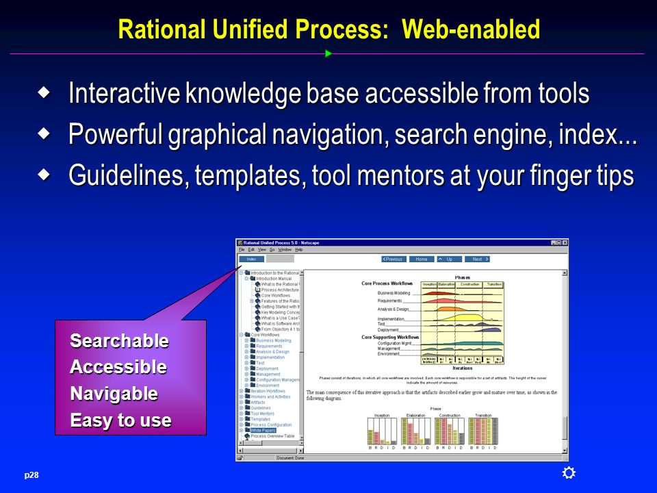 rational unified process With dad the practices of am are built right into the framework, with xp the  modeling processes should be better defined, and with rup modeling processes .