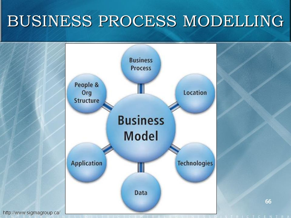 Business Process Management Ppt Download
