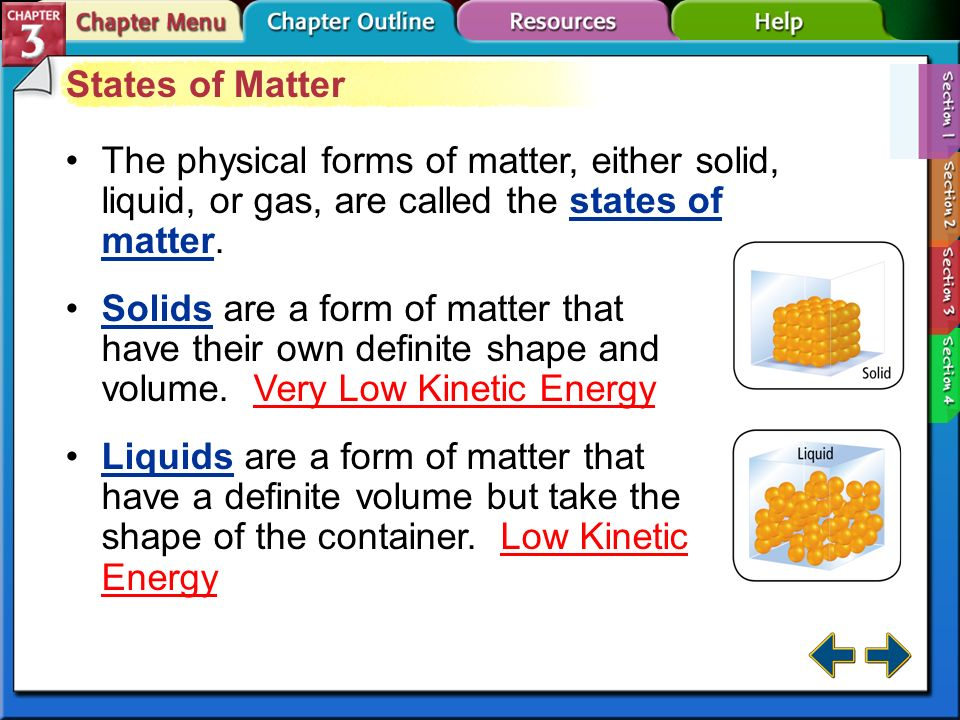 States of Matter The physical forms of matter, either solid, liquid, or gas, are called the states of matter.