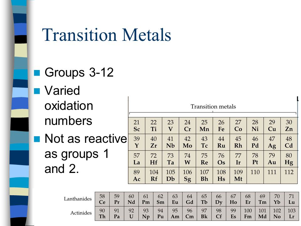 Periodic table oxidation numbers periodic table pdf periodic periodic table of the elements ppt video online download periodic table oxidation numbers urtaz Gallery