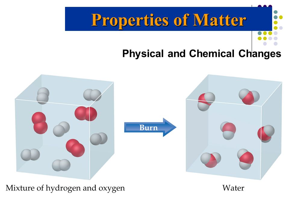 Properties of Matter Physical and Chemical Changes