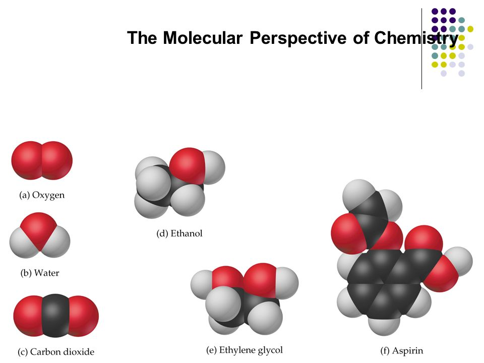 The Molecular Perspective of Chemistry