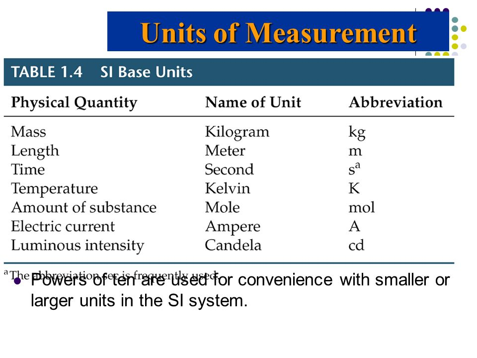 Units of Measurement Powers of ten are used for convenience with smaller or larger units in the SI system.