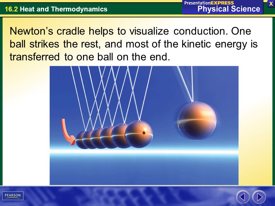 Newton's cradle helps to visualize conduction