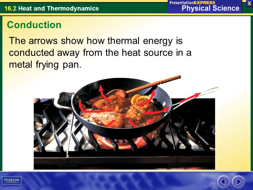 Conduction The arrows show how thermal energy is conducted away from the heat source in a metal frying pan.