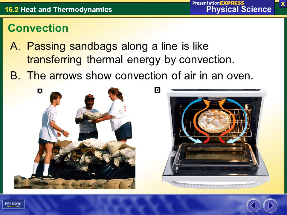 Convection Passing sandbags along a line is like transferring thermal energy by convection.