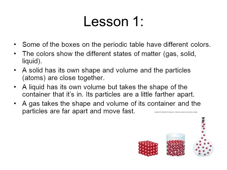 Lesson 1: Some of the boxes on the periodic table have different colors. The colors show the different states of matter (gas, solid, liquid).