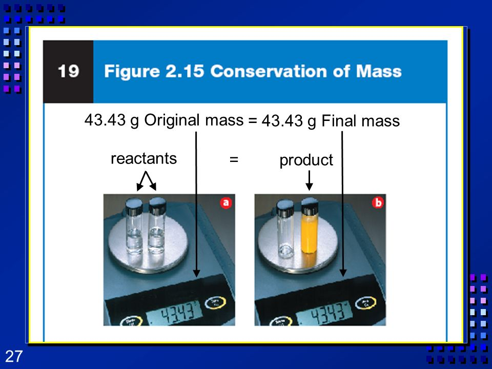 43.43 g Original mass = 43.43 g Final mass reactants = product