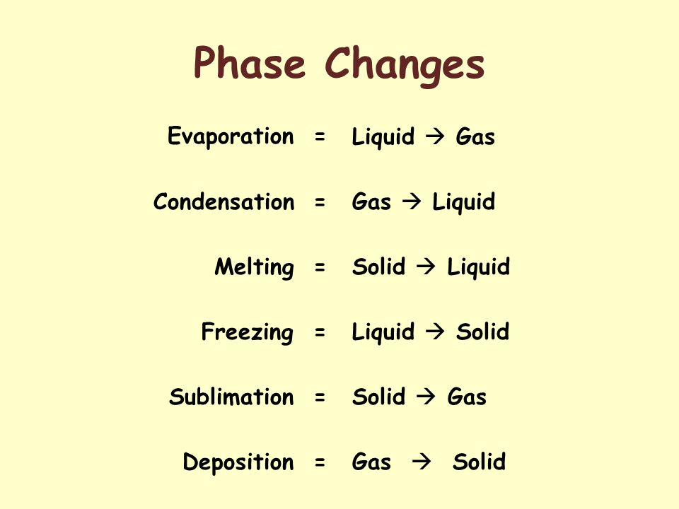 Phase Changes Evaporation = Condensation = Melting = Freezing =