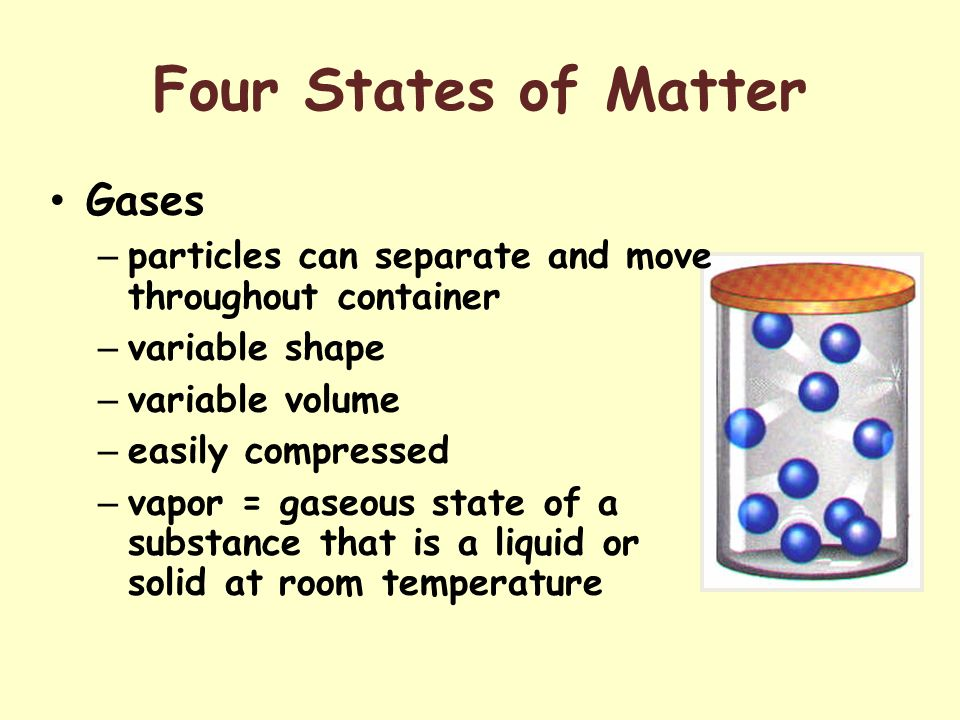 Four States of Matter Gases