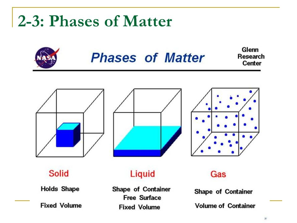 2-3: Phases of Matter