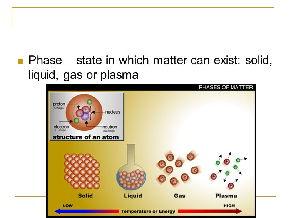 Phase – state in which matter can exist: solid, liquid, gas or plasma