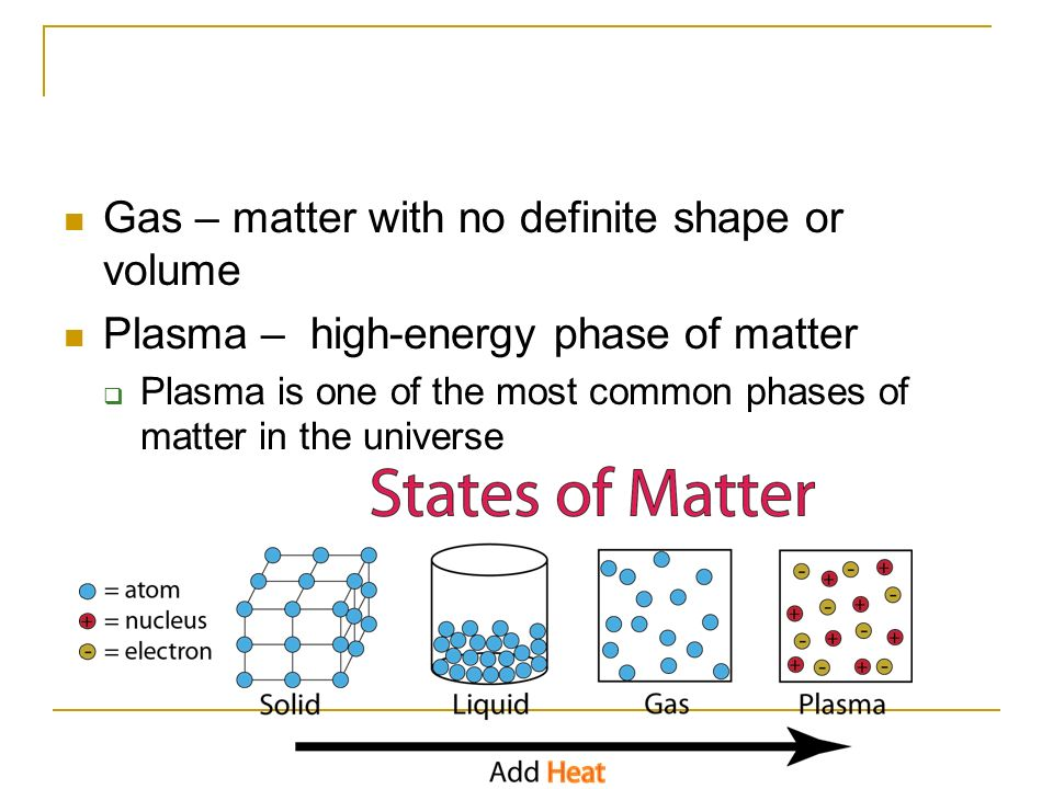 Gas – matter with no definite shape or volume