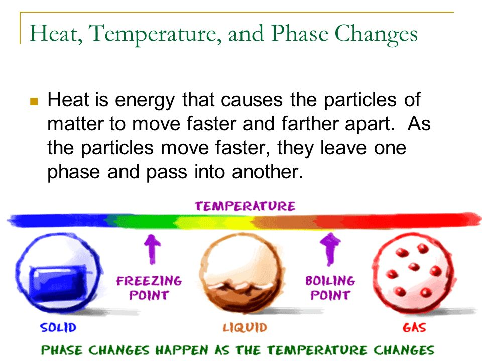 Heat, Temperature, and Phase Changes