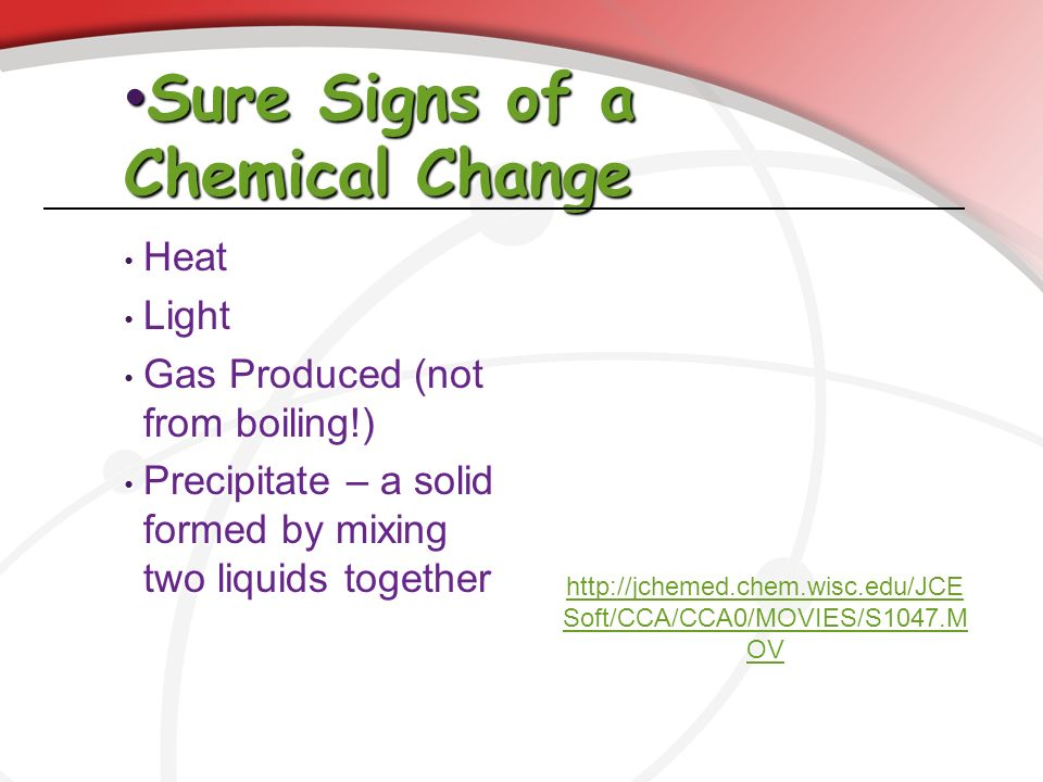 Sure Signs of a Chemical Change