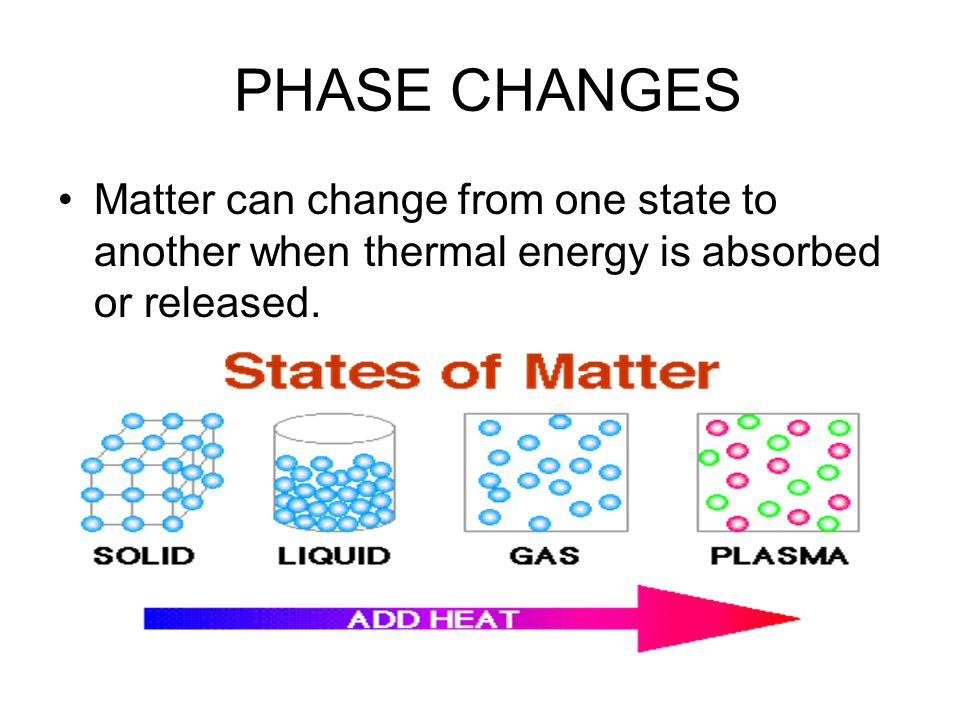PHASE CHANGES Matter can change from one state to another when thermal energy is absorbed or released.