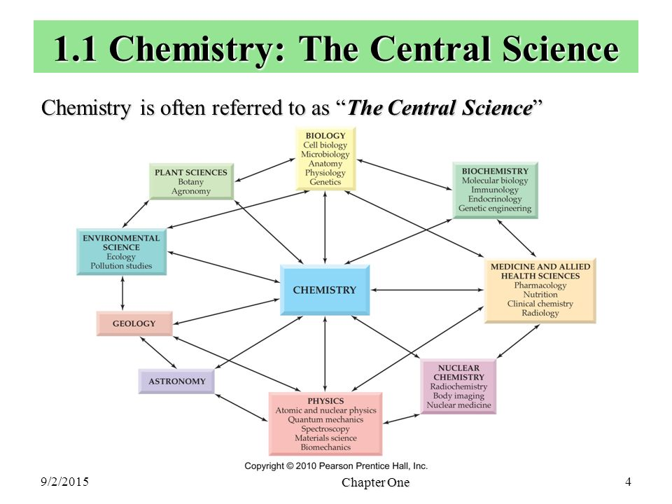 chemistry or the central science Chemistry the central science 13th edition by brown, theodore e,  download chemistry the central science 12th edition in pdf by.