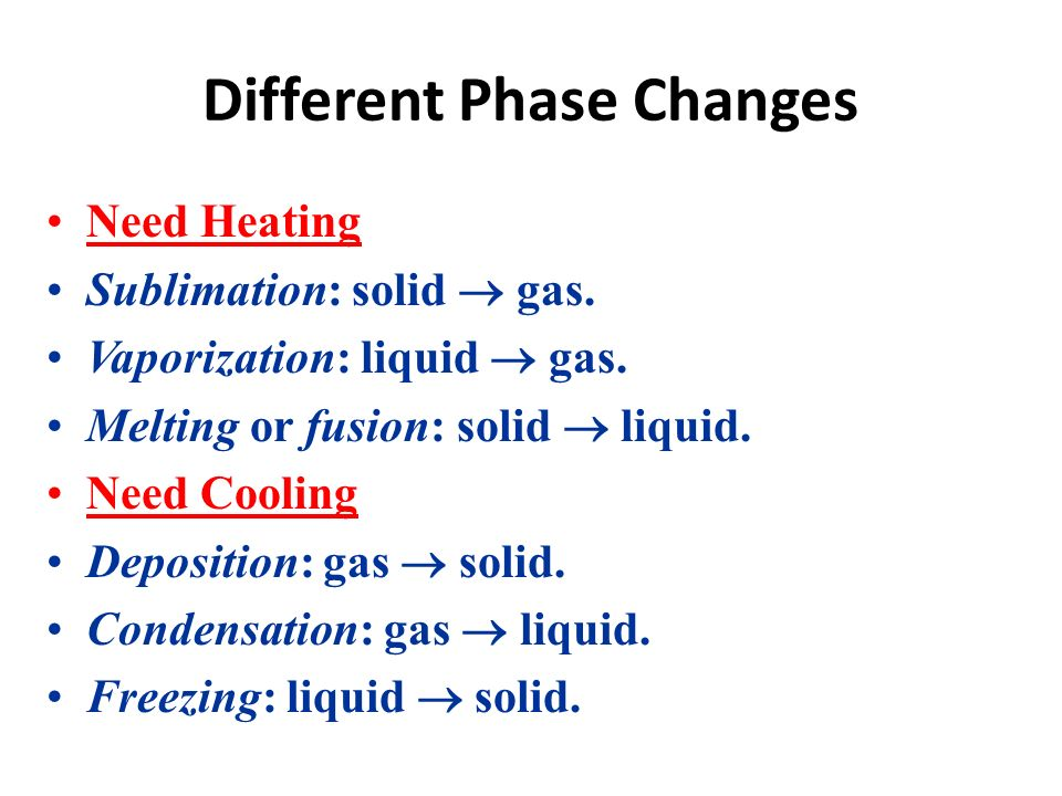 Different Phase Changes