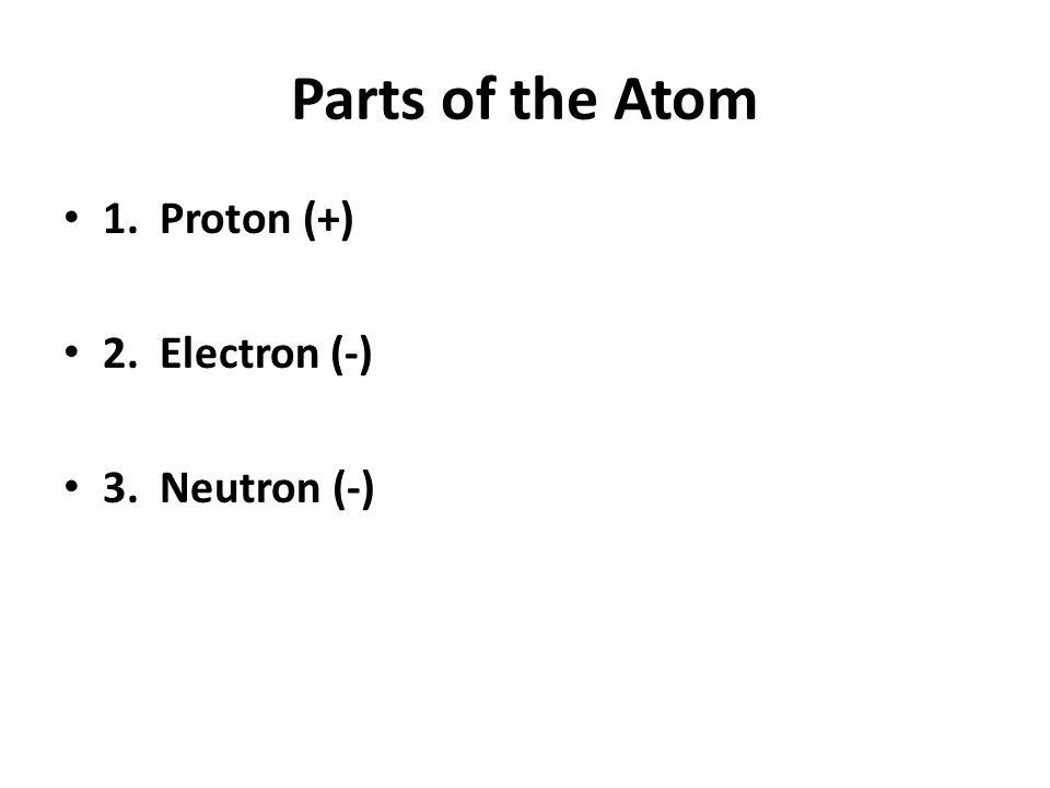 Parts of the Atom 1. Proton (+) 2. Electron (-) 3. Neutron (-)