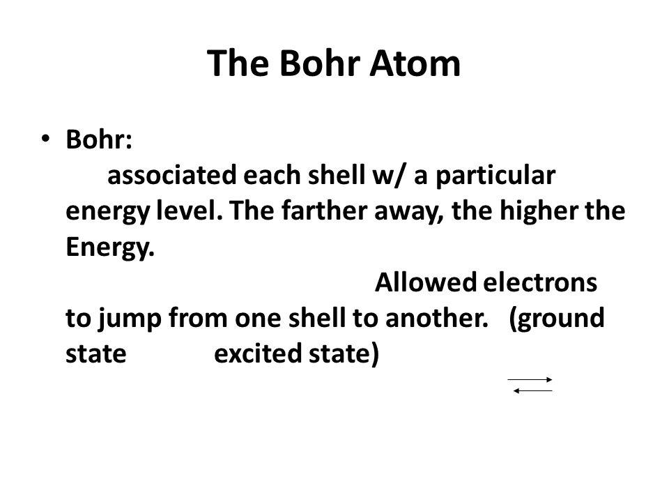 The Bohr Atom