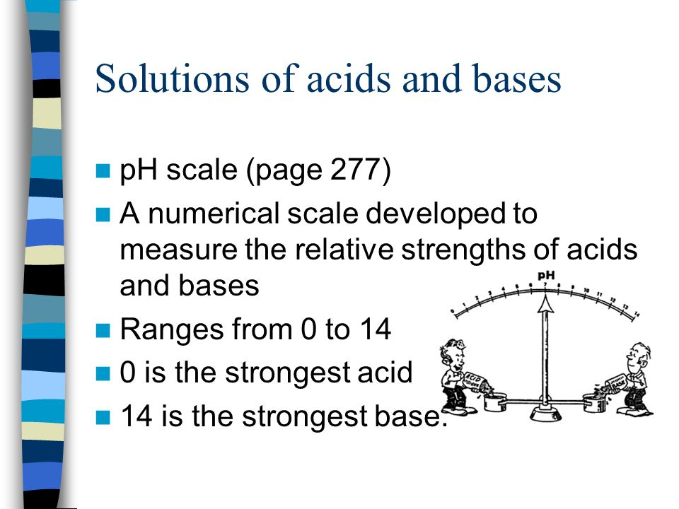 Solutions of acids and bases