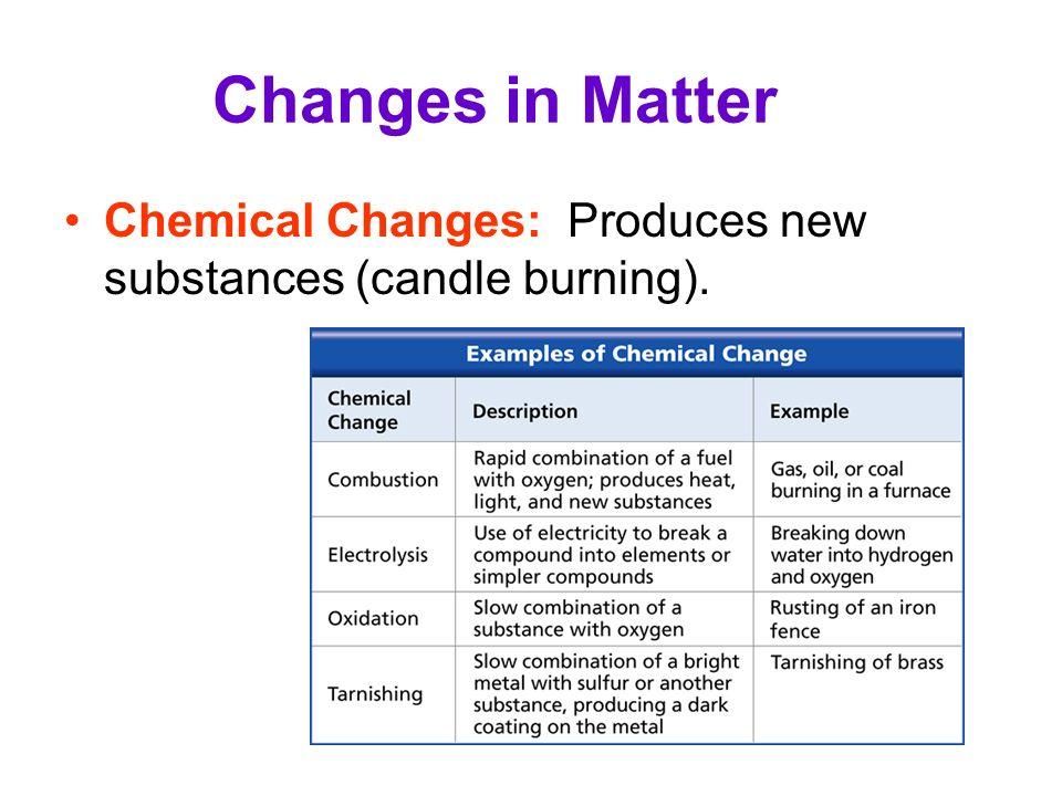 Substances Chemical Properties