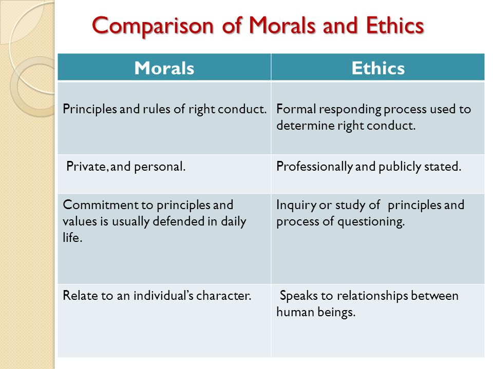 explain the relationship between ethics and values