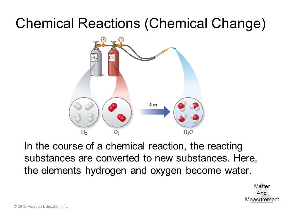 Chemical Reactions (Chemical Change)