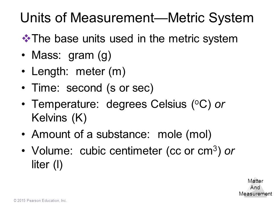 Units of Measurement—Metric System