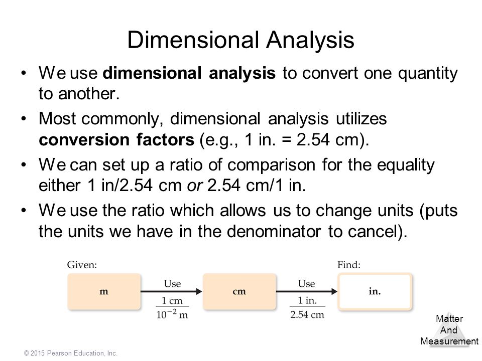 Dimensional Analysis We use dimensional analysis to convert one quantity to another.