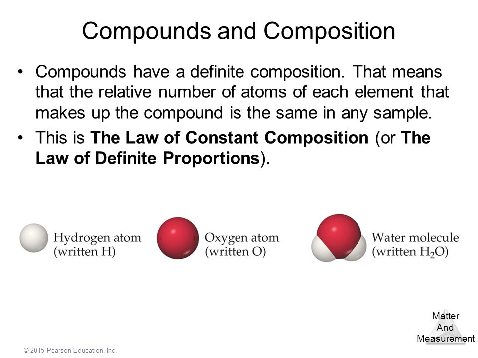 Compounds and Composition