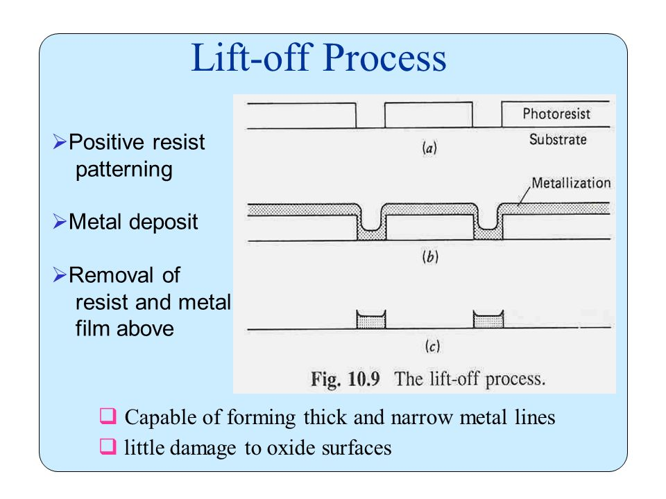 Lithographic Processes Ppt Video Online Download