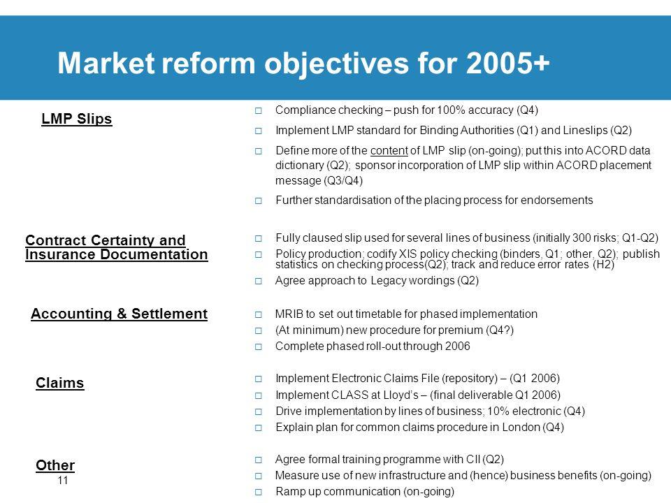 Market reform objectives for 2005+